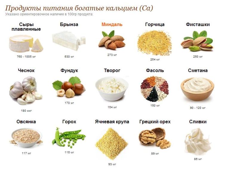 В каких продуктах больше всего кальция который усваивается?